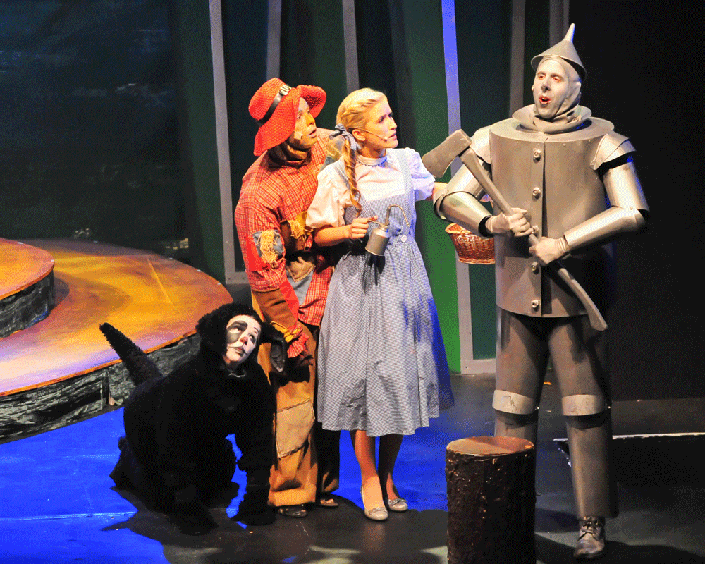 The Wizard Of OZ - sample script - Theater Scripts